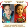 Vaccine Damaged Child Medically Kidnapped when Parents Refuse Toxic Chemicals and Choose Organic Foods