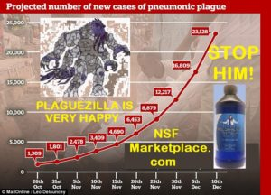 WHO Hiding Solution for Resistant Killers from You – NATURALLY!