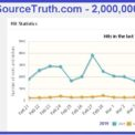 Thank You for Visiting Open Source Truth