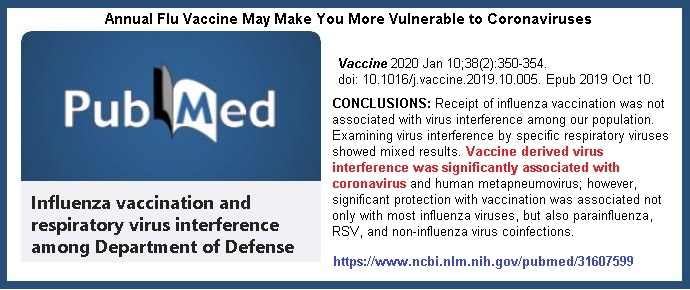 Annual Flu Vaxx Makes You More Vulnerable to Coronaviruses